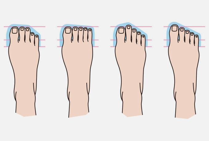 Вот о каких секретах личности может рассказать форма ноги